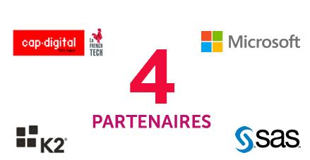 Les partenaires du Groupe HLi : Microsoft, SAS, K2, Cap Digital