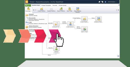 Création simple de nouveaux processus avec le BPM K2